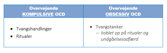 Kompulsive OCD vs. obsessiv OCD