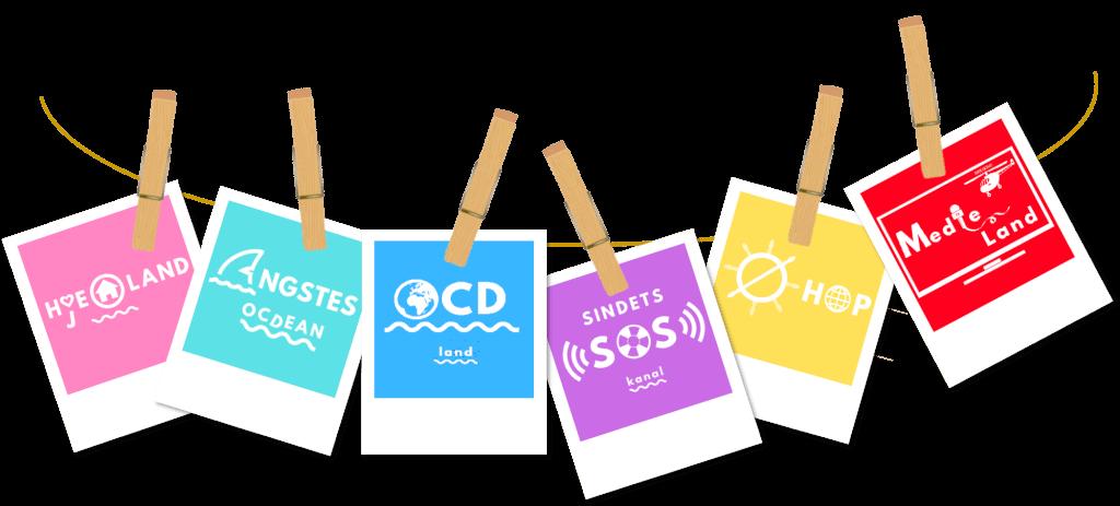 Tøjsnor med billeder/postkort over bloggens destinationer/kategorier: Hjemland, Angstens OCD'ean, OCD-land, Sindets SOS-kanal, Ø-hop og Medie-land.